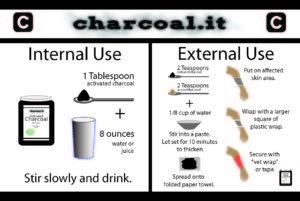 charcoal it postcard copy_Page_1